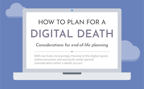 How to Plan For a Digital Death